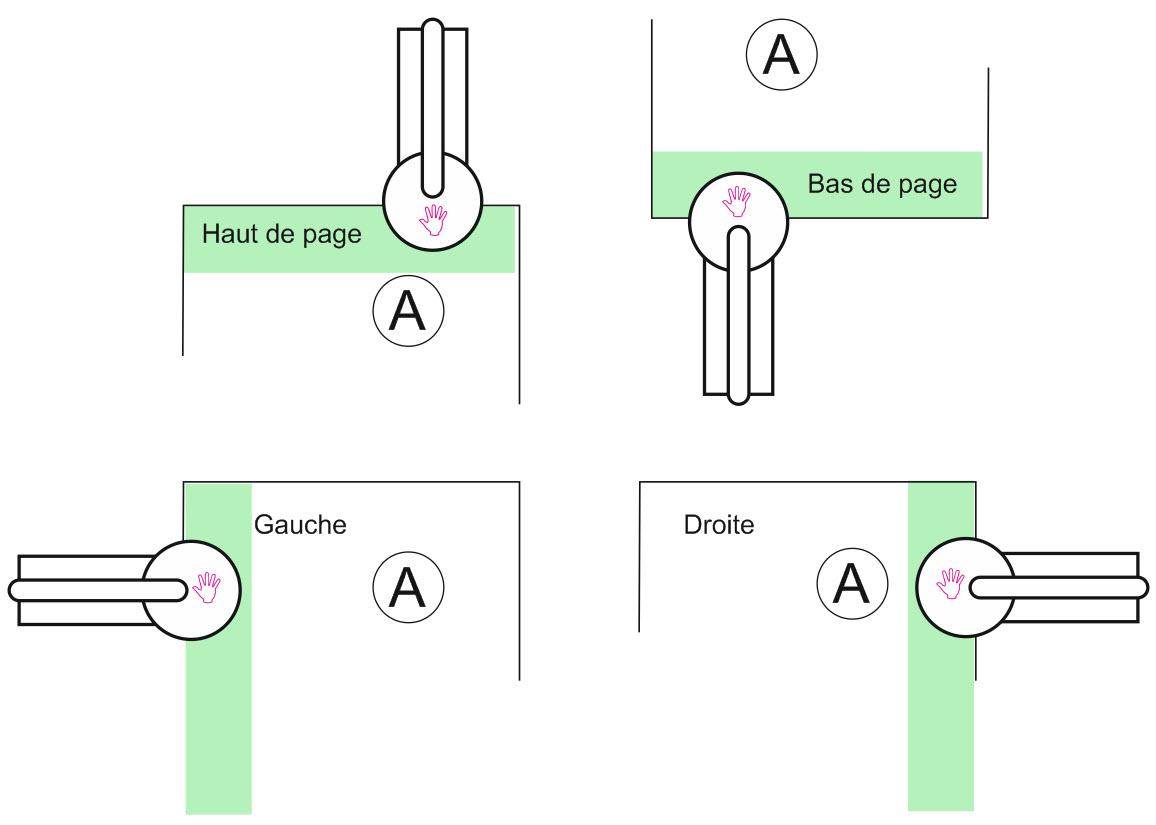 Position de la feuille de papier sur la Pince a sec manuelle 500