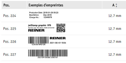 empreinte Reiner jetstamp graphic 970 MP